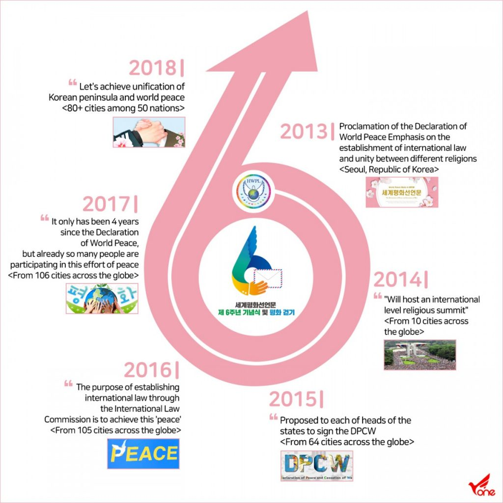A STEP TOWARDS PEACE 6th Annual Commemoration of the Declaration of World Peace and the Peace Walk #1 RE_Peaceletter Reply Peacewalk Peace Letter Manheelee letter of peace letter for peace IWPG IPYG Peace Letters IPYG peace letter campaign IPYG hwpl peace walk HWPL Peace Letter HWPL DPCW